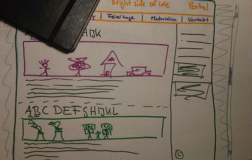 creare website webdesign